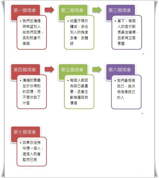 溝通5.jpg