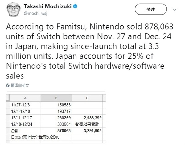 Switch-1se-year-sals