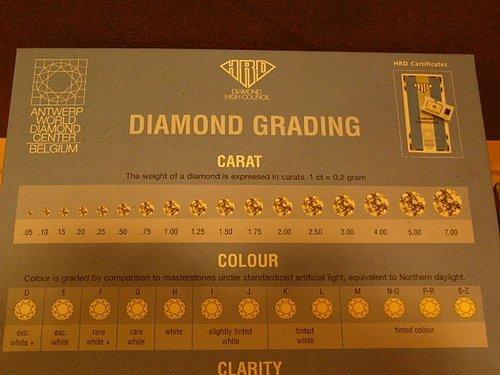 鑽石的標準 Ⅰ
