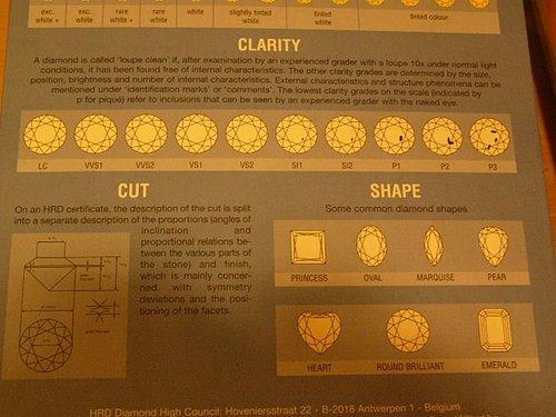 鑽石的標準 Ⅱ