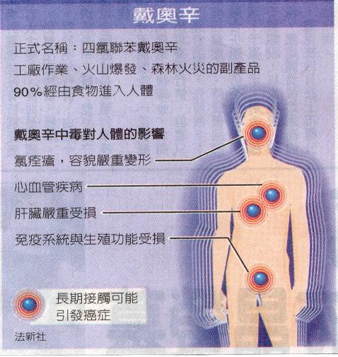 dioxin%AF.jpg