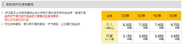 JR四國周遊卷票價