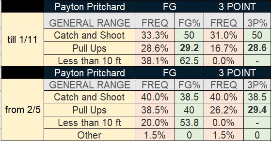 Pritchard catch.png