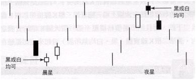 股市V爸【6/24技術分析漫談-第一手資訊(K線)】_03