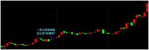 股市V爸【6/24技術分析漫談-第一手資訊(K線)】_05