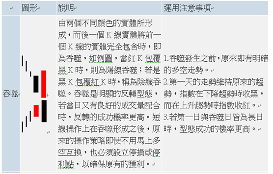 股市V爸【6/24技術分析漫談-第一手資訊(K線)】_08