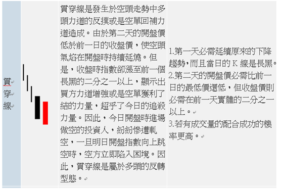 股市V爸【6/24技術分析漫談-第一手資訊(K線)】_09