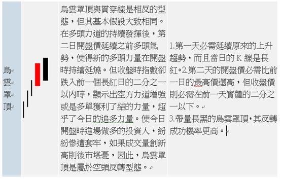 股市V爸【6/24技術分析漫談-第一手資訊(K線)】_10