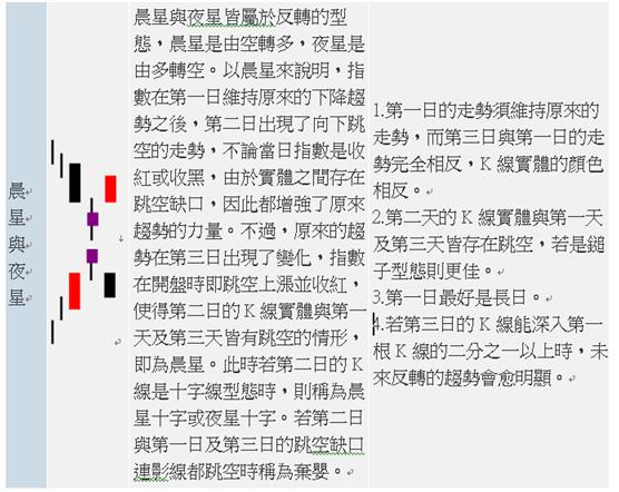 股市V爸【6/24技術分析漫談-第一手資訊(K線)】_12