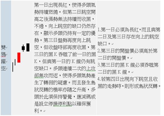 股市V爸【6/24技術分析漫談-第一手資訊(K線)】_13