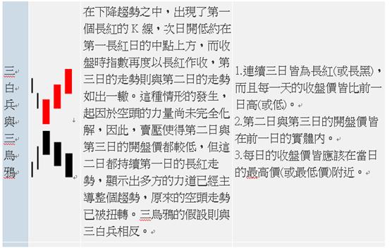 股市V爸【6/24技術分析漫談-第一手資訊(K線)】_14