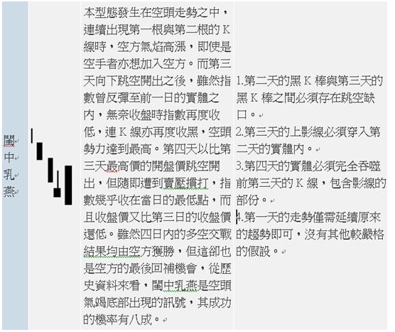 股市V爸【6/24技術分析漫談-第一手資訊(K線)】_15