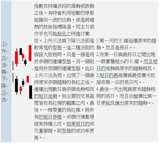 股市V爸【6/24技術分析漫談-第一手資訊(K線)】_16
