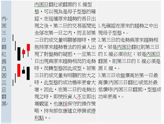 股市V爸【6/24技術分析漫談-第一手資訊(K線)】_17