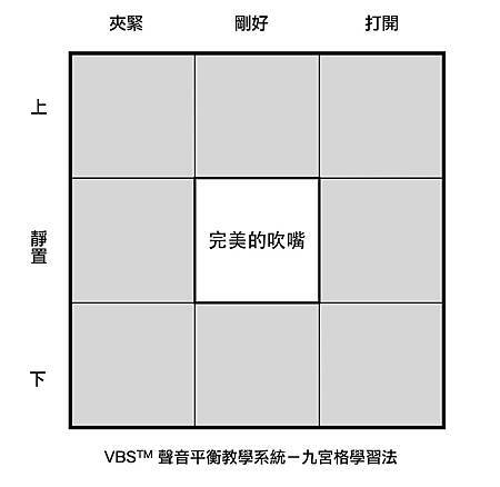 20150526 九宮格圖