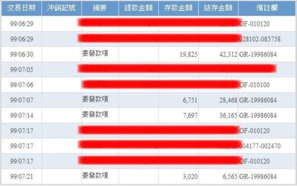龍哥7月獎金表.jpg