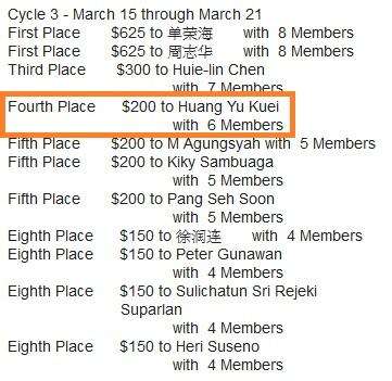 恭喜 維瑪龍嫂獲得全球vemmabuilder單週推薦最多新會員前十名競賽獎金