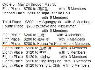 恭喜龍嫂獲得全球VB競賽獎金200美元_2013W22