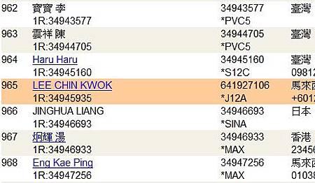 恭喜 - LEE CHIN KWOK剛剛升級成會員了!