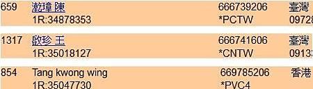 恭喜你已經有獎金了,因你下面本週已有3人升級為正式會員,陳漧璋,王啟珍,Tang kwong wing剛剛加入了您的維瑪網路創業家團隊!