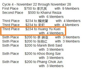 恭喜 維瑪龍嫂 2013年11月的第4週得到額外的全球VB競賽獎金