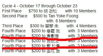 恭喜 獻德 與 松青 上週VDL競賽前10名,多賺了 200美元