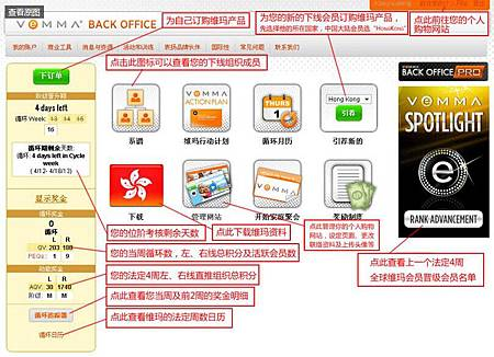 Vemma Back Office (簡稱VBO) 常用功能模組的介紹01