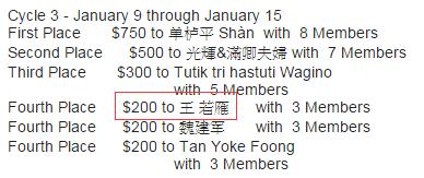 恭喜 若雁老師 額外獲得VDL競賽獎金200美元