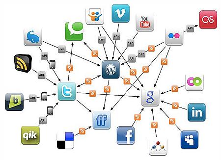 四大訣竅,教你用社群媒體找到潛在客戶!