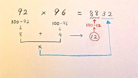 神奇又好學的數學乘法~二位數乘法
