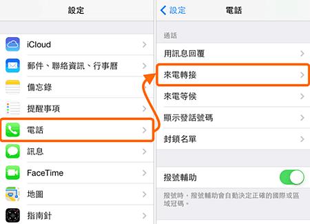 如何讓手機在收訊不良、無人接聽時,自動轉接到其他號碼(中華、台哥大、遠傳、台灣之星..)