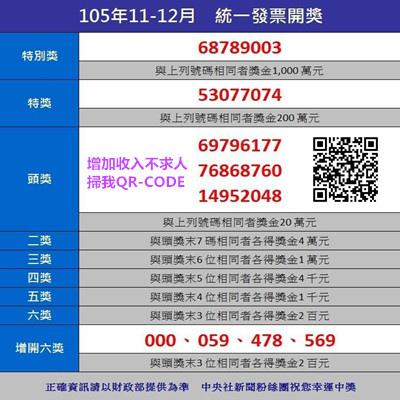 2016年11、12月期統一發票中獎號碼
