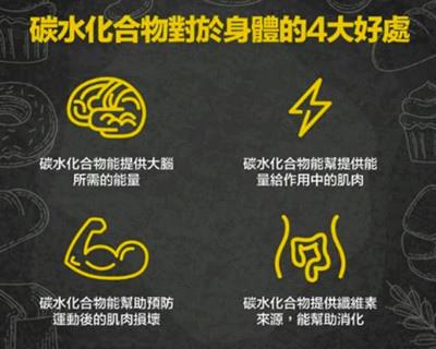 碳水化合物對於身體的4大好處