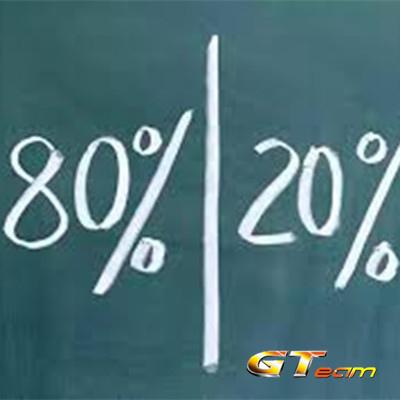 20%的人做了別人看不懂的事