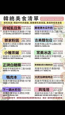 韓國瑜 韓總 美食清單