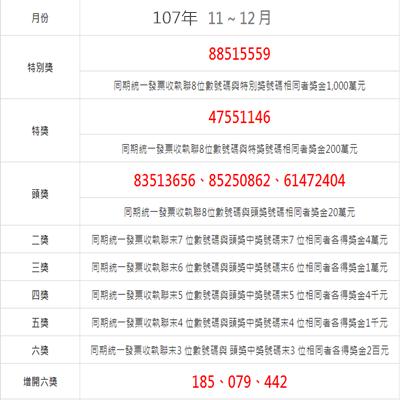 107年 11~12月 統一發票 中獎號碼
