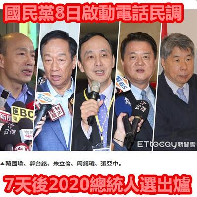 國民黨8日啟動電話民調,7天後2020總統人選出爐.jpg