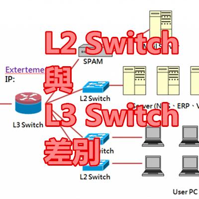 L2 Switch 與 L3 Switch 差別.png