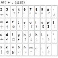 Win 10 內建輸入法標點符號快速鍵.png
