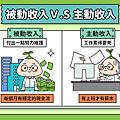 何謂 主動收入 與 被動收入.png