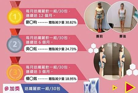 🥳恭喜所有得獎者!減脂成功!獲得健康及美麗的人生✨.jpg