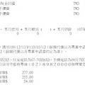 回饋2.88%,線上刷卡外幣,用兆豐銀行MegaOne一卡通聯名卡就對了.jpg