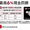 HSBC匯豐銀行 匯鑽卡.JPG