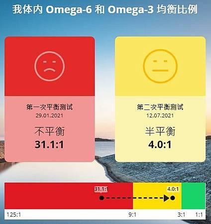 黃金龍平衡測試.JPG