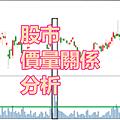 股市 價量關係 分析.png