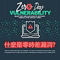什麼是零時差漏洞 (Zero-Day Vulnerability).jpg