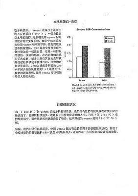 VEMMA維瑪人體實驗報告04