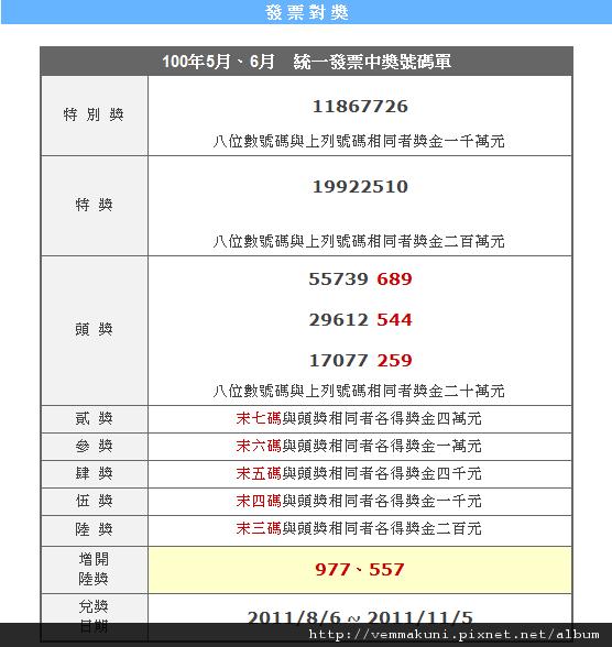 100年5月、6月 統一發票中獎號碼單.png