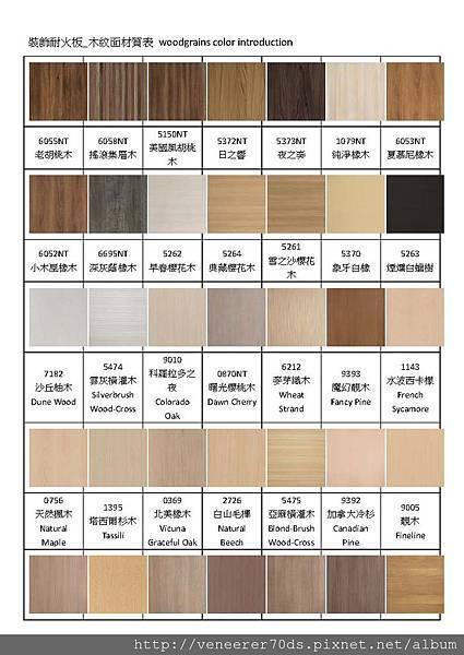 裝飾耐火板_木紋面材質表