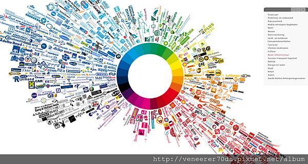 各大品牌標誌色彩分類